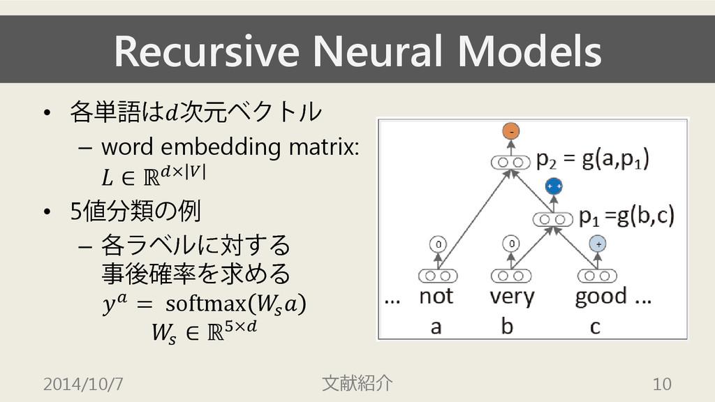 Recursive Neural Models • 各単語は次元ベクトル – word emb...