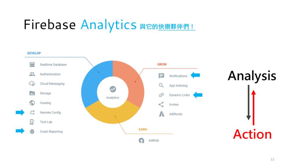 Firebase Analytics Analysis Action 與它的快樂夥伴們! 11