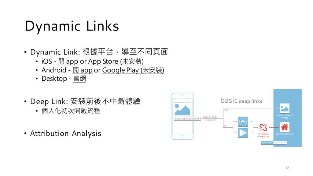 Dynamic Links • Dynamic Link: 根據平台,導至不同頁面 • iOS...