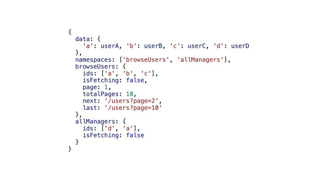 { data: { 'a': userA, 'b': userB, 'c': userC, '...