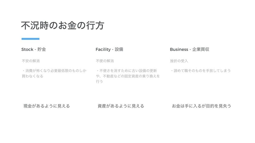 Facility - ઃඋ ෆศͷղফ ɾෆศ͞Λফͨ͢Ίʹݹ͍ઃඋͷߋ৽ ɺෆಈͳͲͷݻ...