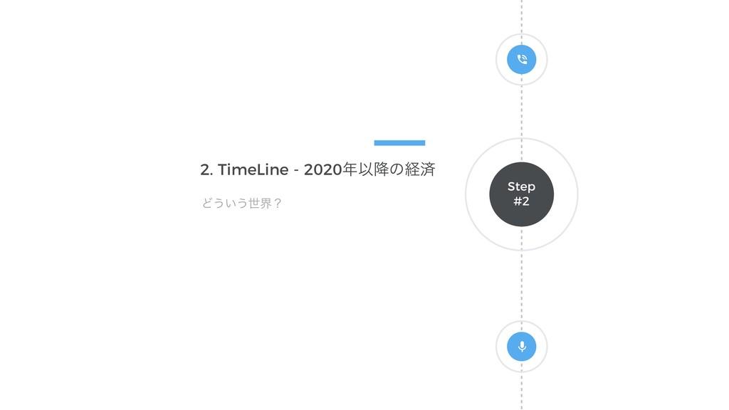 Step #2 2. TimeLine - 2020Ҏ߱ͷܦࡁ Ͳ͏͍͏ੈքʁ