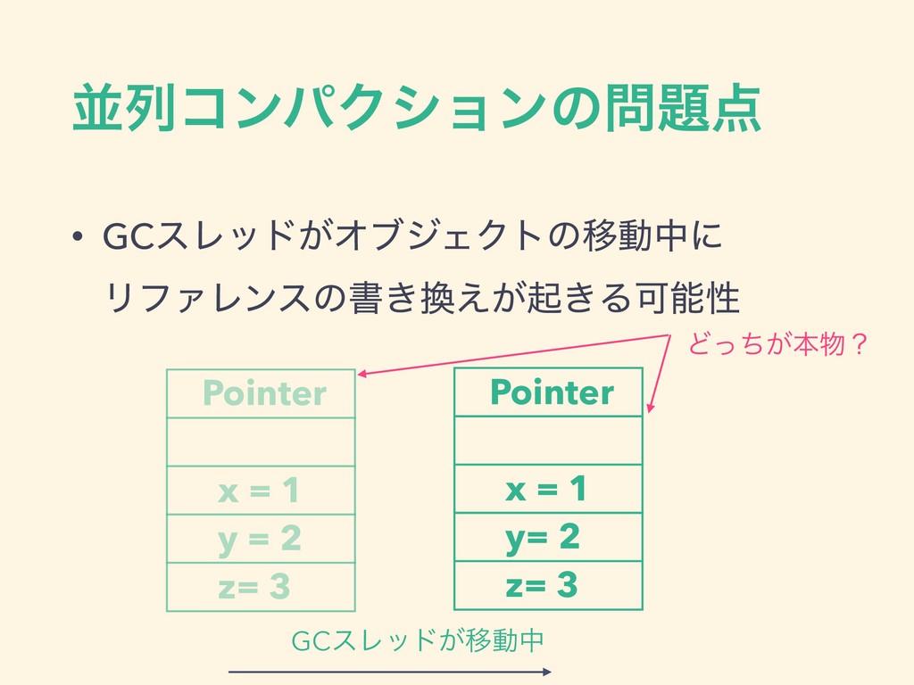 ฒྻίϯύΫγϣϯͷ Pointer x = 1 y = 2 z= 3 Pointer ...