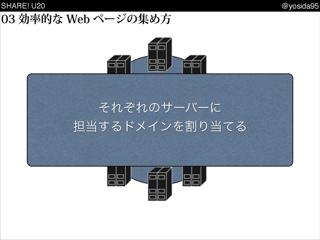 SHARE! U20 @yosida95 ޮతͳ8FCϖʔδͷूΊํ ͦΕͧΕͷα...