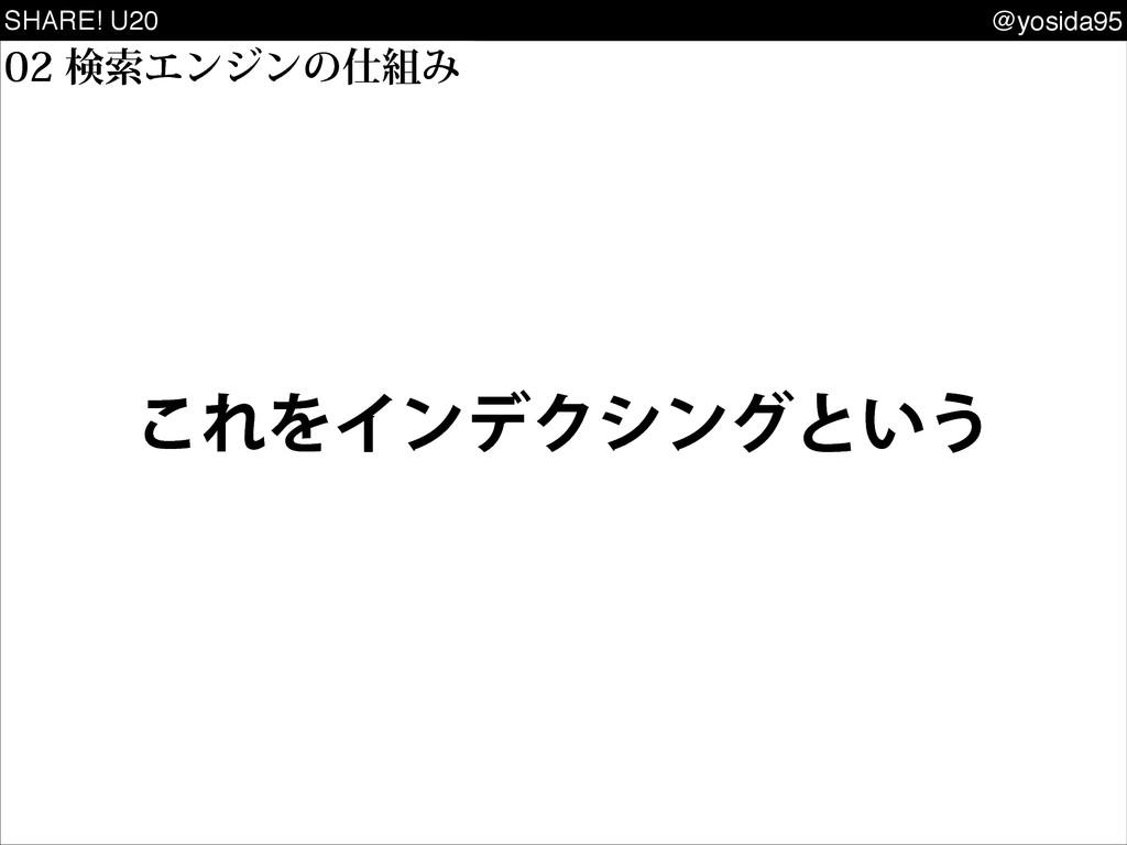 SHARE! U20 @yosida95 ͜ΕΛΠϯσΫγϯάͱ͍͏ ݕࡧΤϯδϯͷΈ