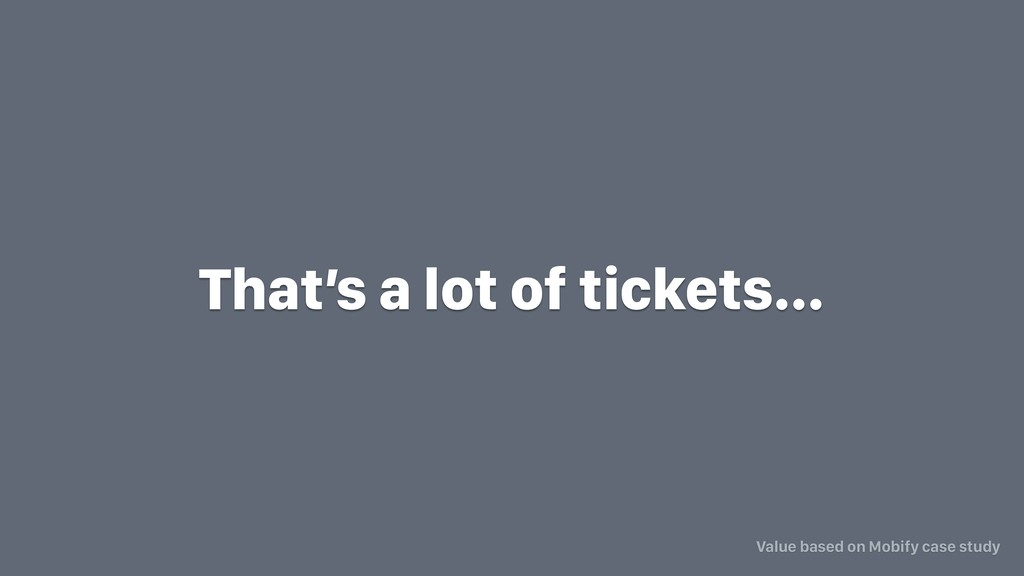 That's a lot of tickets… Value based on Mobify ...