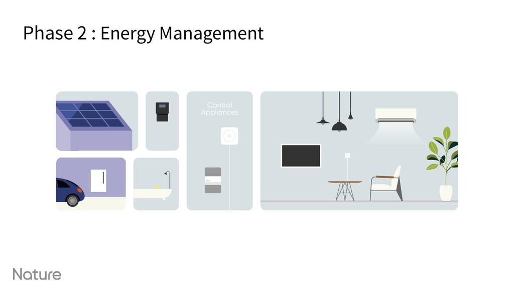 Phase 2 : Energy Management AC Control Applianc...
