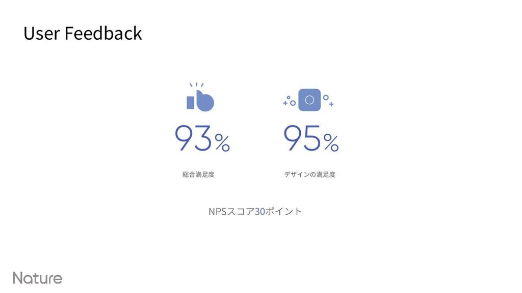 User Feedback NPSスコア30ポイント