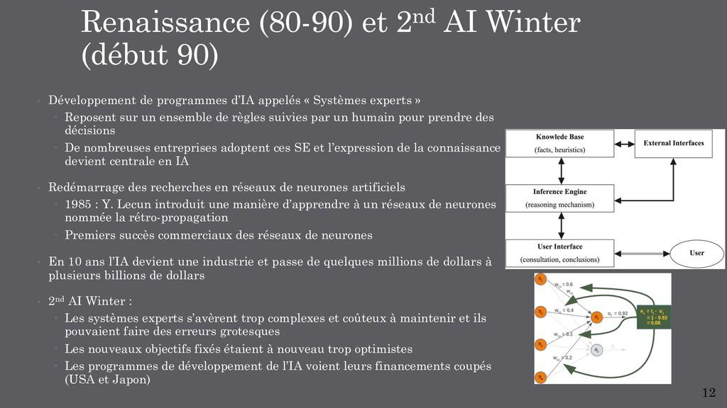 • Développement de programmes d'IA appelés « Sy...