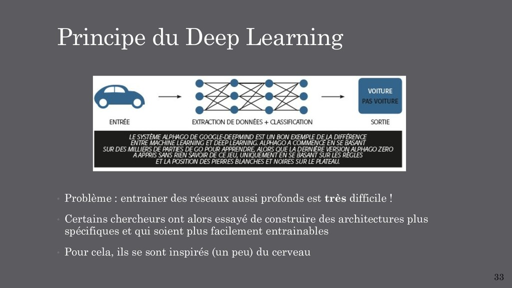 33 Principe du Deep Learning • Problème : entra...