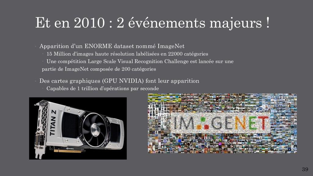 • Apparition d'un ENORME dataset nommé ImageNet...