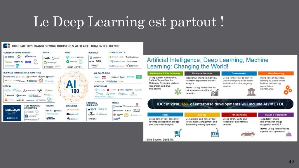 42 Le Deep Learning est partout !