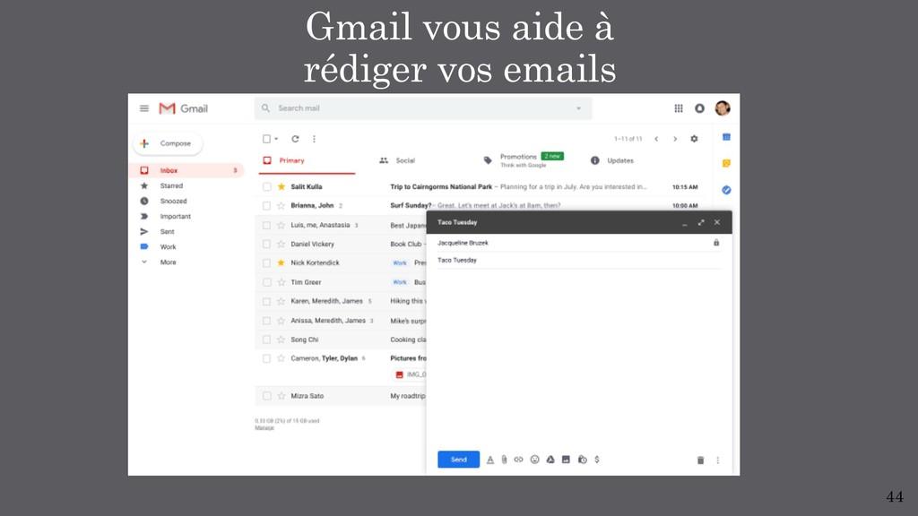 44 Gmail vous aide à rédiger vos emails