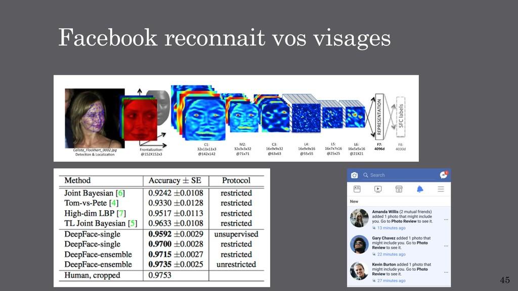 45 Facebook reconnait vos visages
