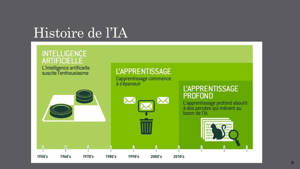 Histoire de l'IA 8