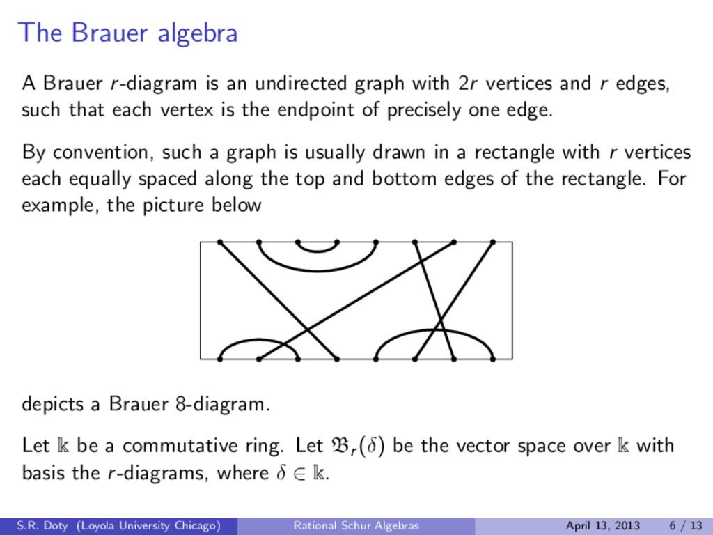 The Brauer algebra A Brauer r-diagram is an und...