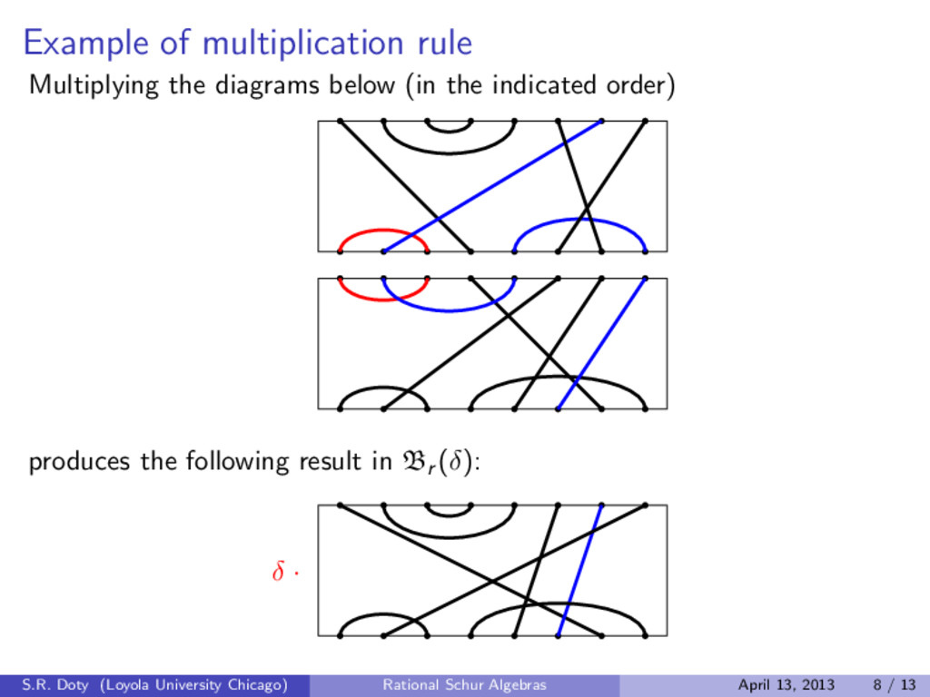 Example of multiplication rule Multiplying the ...