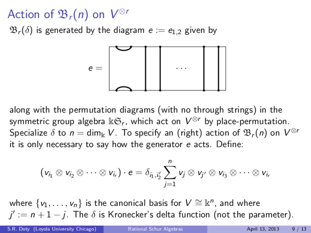 Action of Br (n) on V ⊗r Br (δ) is generated by...