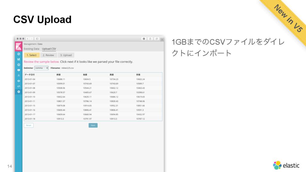 CSV Upload 1GB·ͰͷCSVϑΝΠϧΛμΠϨ ΫτʹΠϯϙʔτ 14 N ew i...