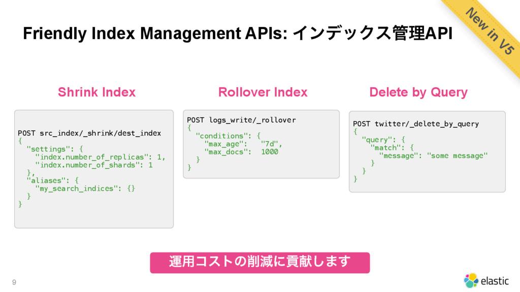 Friendly Index Management APIs: ΠϯσοΫεཧAPI 9 P...