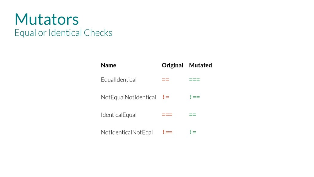 Mutators Equal or Identical Checks Name Origina...