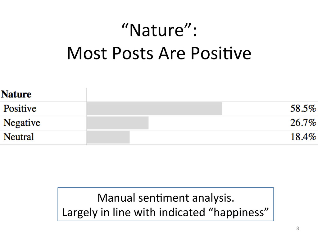 """Nature"":	
