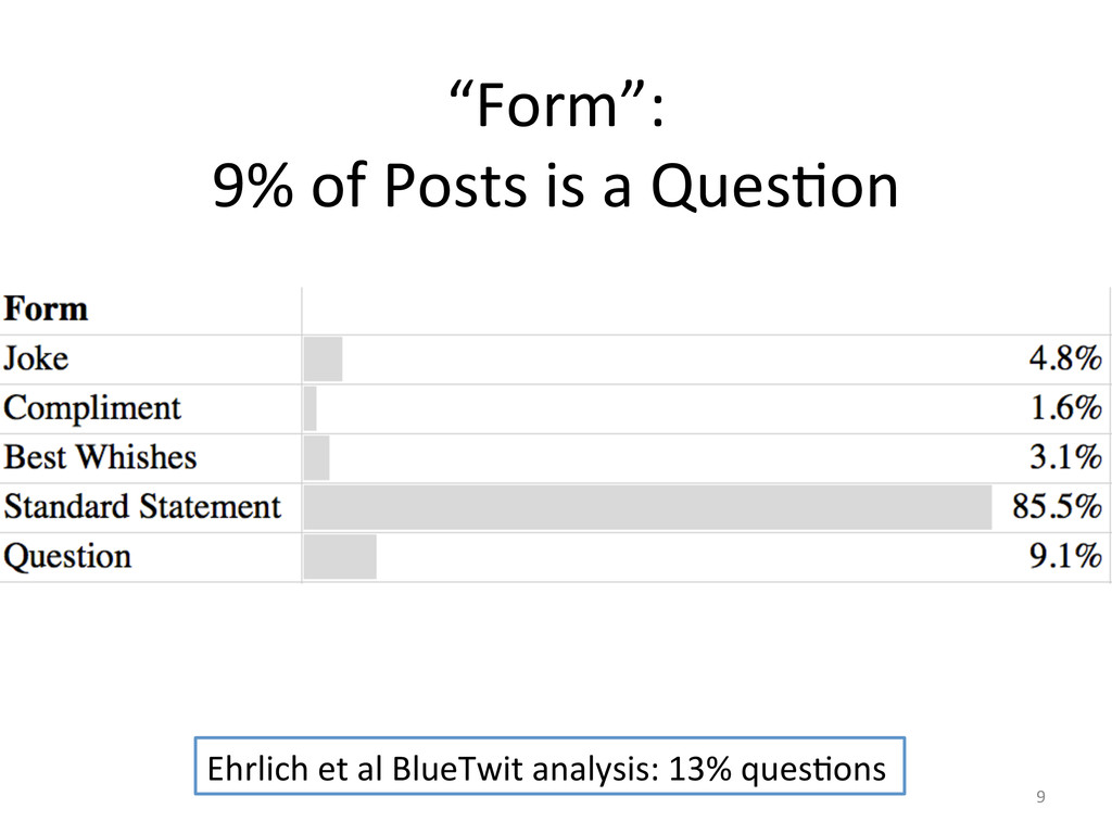 """Form"":	
