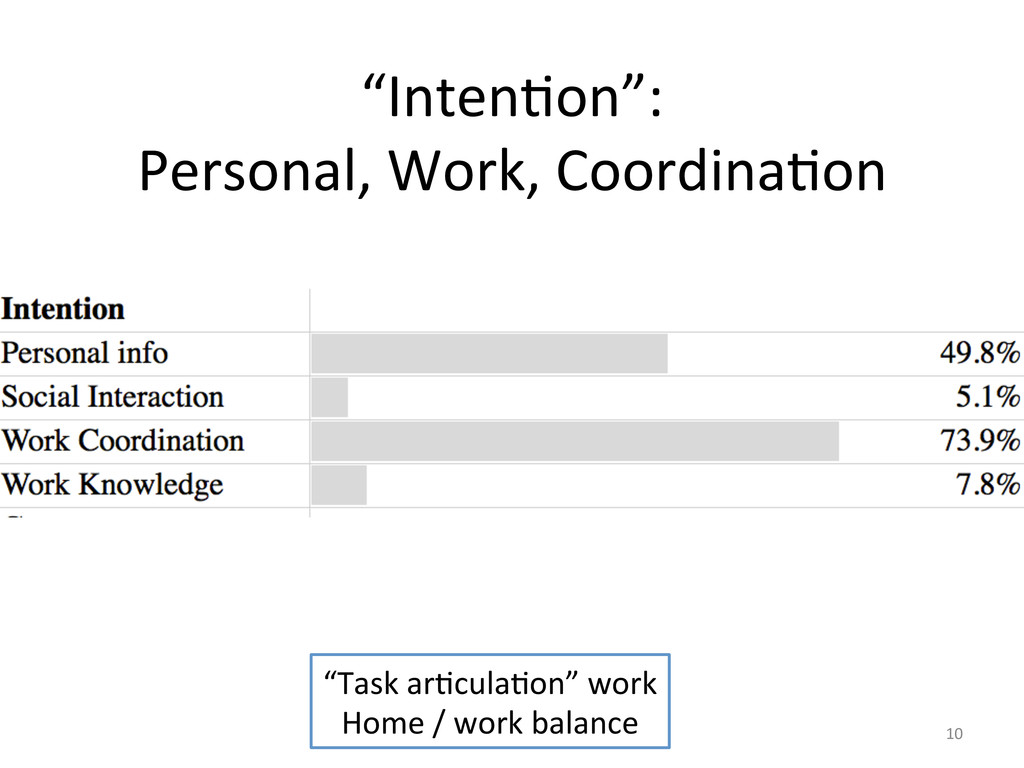 """Intendon"":	
