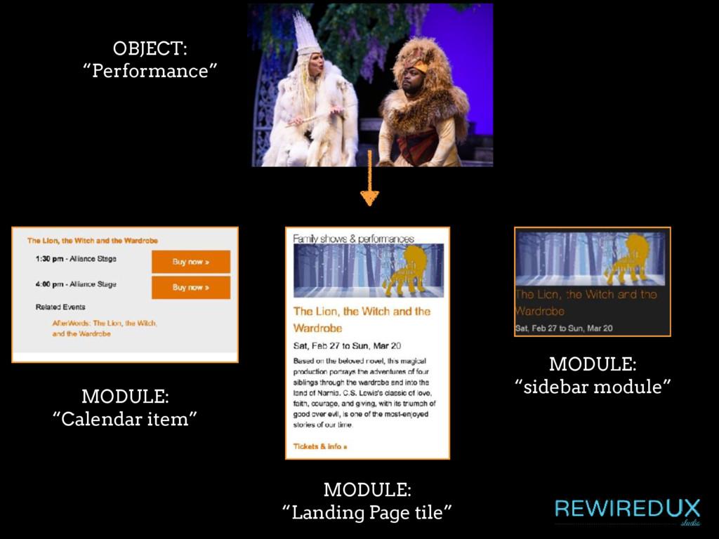 "OBJECT: ""Performance"" MODULE: ""Calendar item"" M..."
