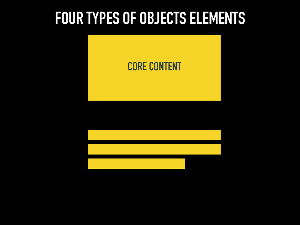 FOUR TYPES OF OBJECTS ELEMENTS CORE CONTENT