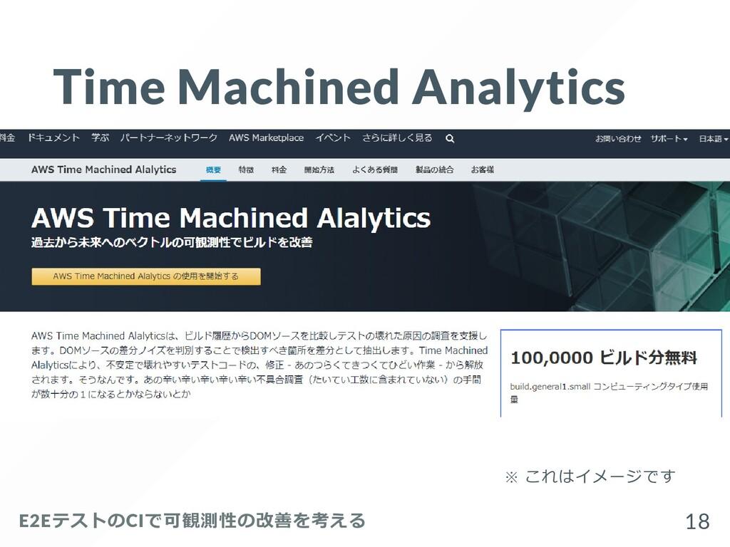 Time Machined Analytics ※ これはイメージです E2EテストのCIで可...