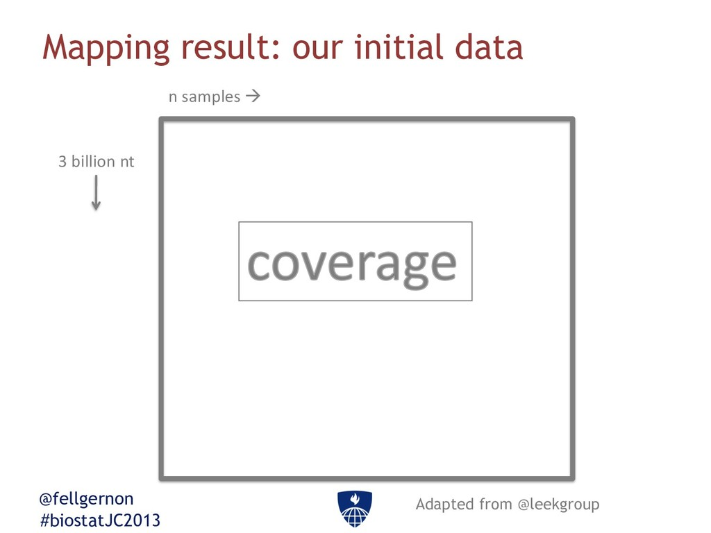 @fellgernon #biostatJC2013 Mapping result: our ...