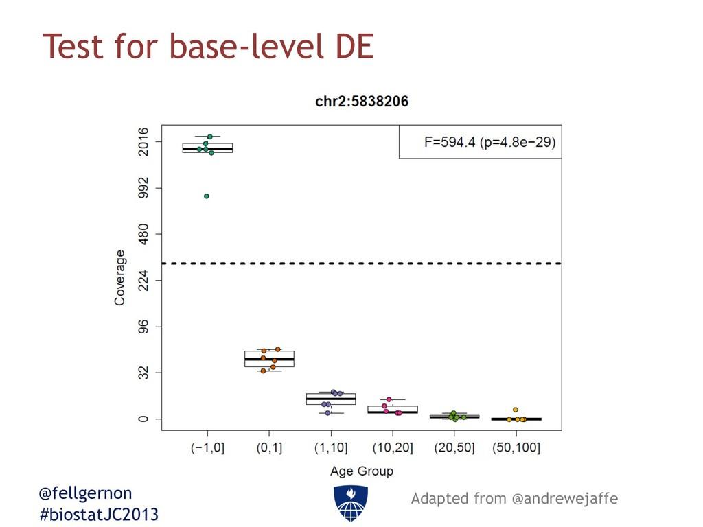 @fellgernon #biostatJC2013 Test for base-level ...