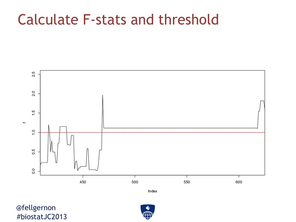 @fellgernon #biostatJC2013 Calculate F-stats an...