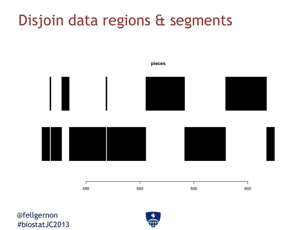 @fellgernon #biostatJC2013 Disjoin data regions...