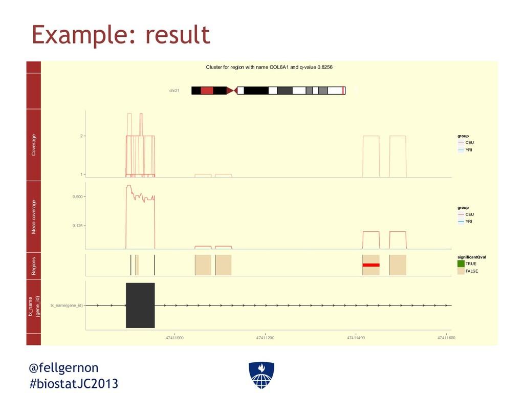 @fellgernon #biostatJC2013 Example: result Clus...