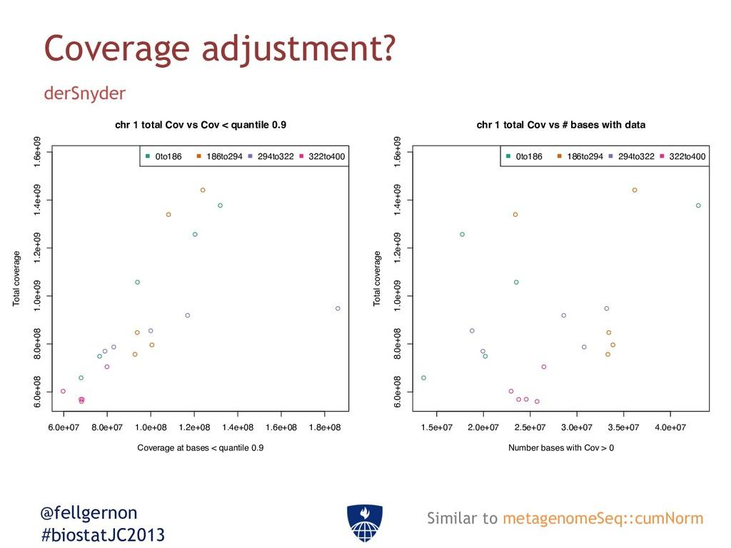 @fellgernon #biostatJC2013 Coverage adjustment?...