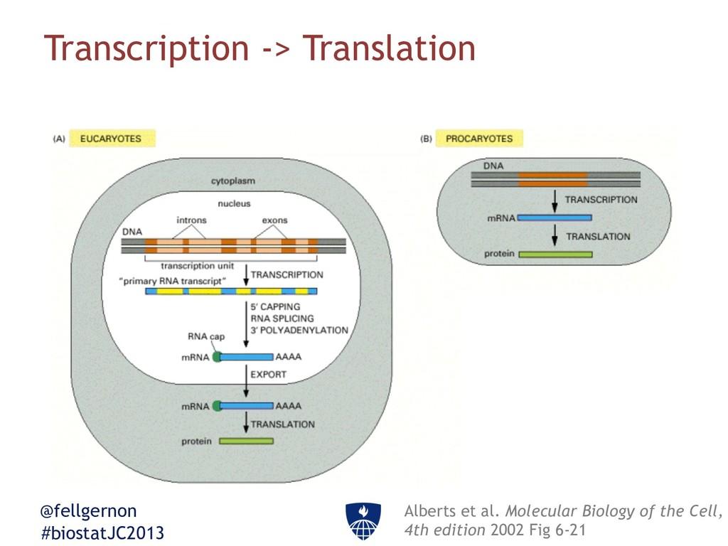 @fellgernon #biostatJC2013 Transcription -> Tra...