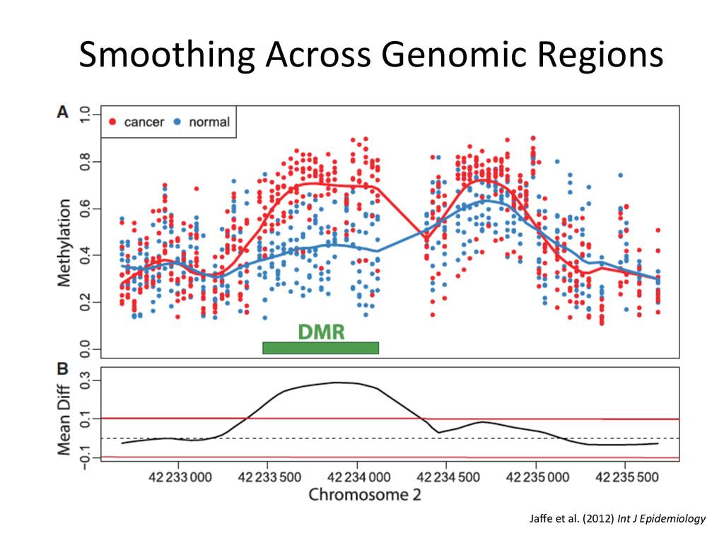 Smoothing Across Genomic Regions  J...