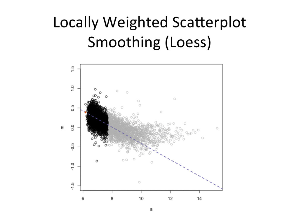 Locally	