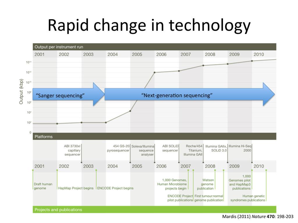 Rapid change in technology  Mardis...