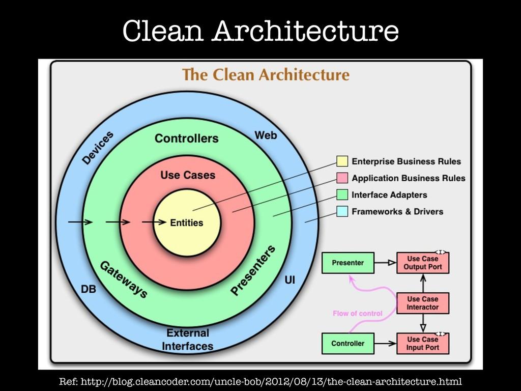 Clean Architecture Ref: http://blog.cleancoder....