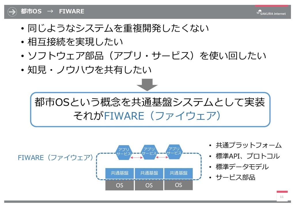 都市OS → FIWARE • 同じようなシステムを重複開発したくない • 相互接続を実現した...