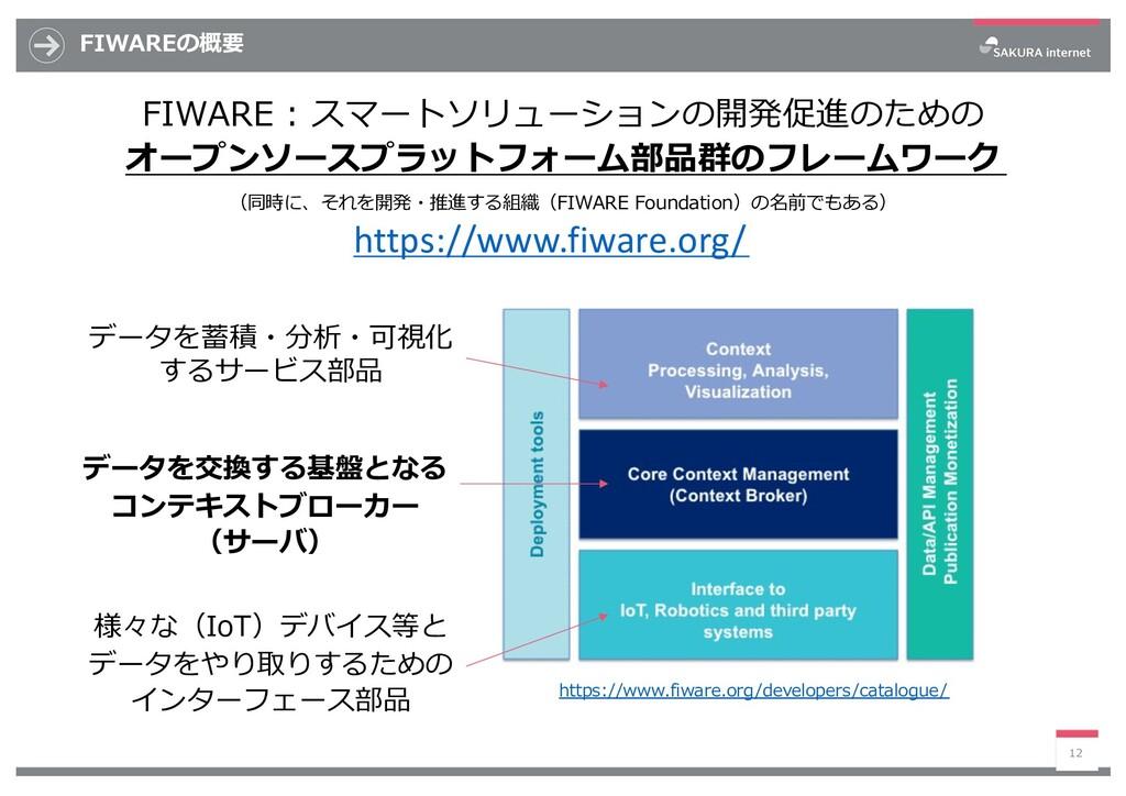 FIWAREの概要 FIWARE : スマートソリューションの開発促進のための オープンソース...