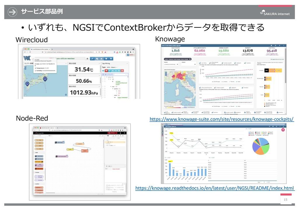 サービス部品例 • いずれも、NGSIでContextBrokerからデータを取得できる 15...