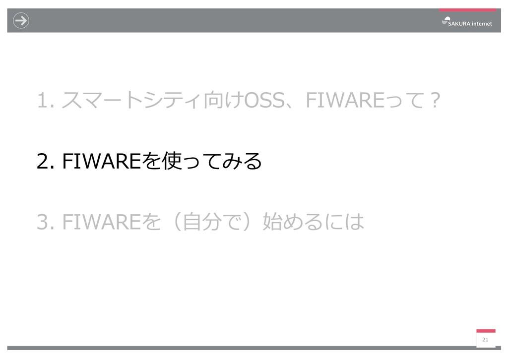 1. スマートシティ向けOSS、FIWAREって︖ 2. FIWAREを使ってみる 3. FI...