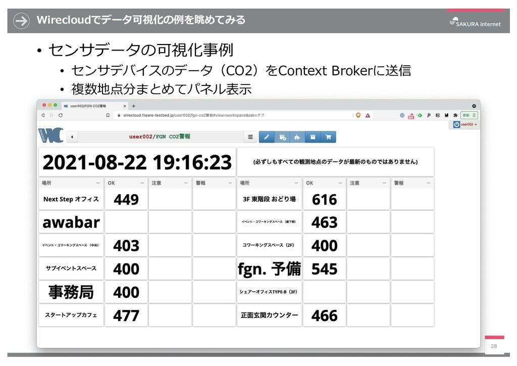 Wirecloudでデータ可視化の例を眺めてみる • センサデータの可視化事例 • センサデバ...