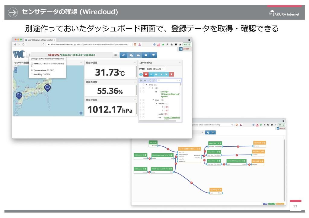 センサデータの確認 (Wirecloud) 別途作っておいたダッシュボード画⾯で、登録データを...