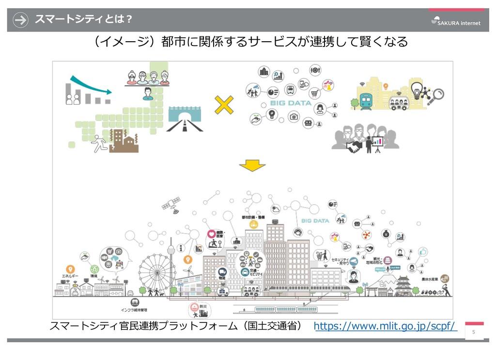 スマートシティとは︖ (イメージ)都市に関係するサービスが連携して賢くなる 5 スマートシティ...