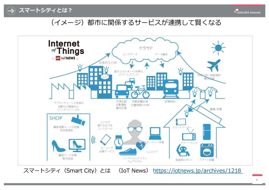 スマートシティとは︖ (イメージ)都市に関係するサービスが連携して賢くなる 6 スマートシティ...